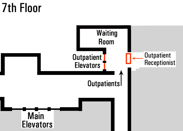 Map of 7th Floor, University Hospital, showing the Outpatient Department.