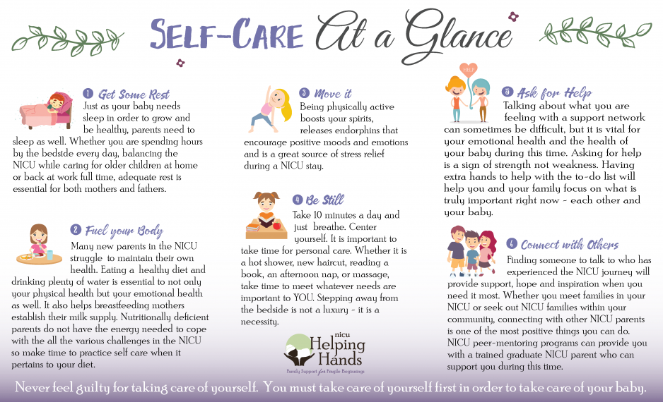 Self Care at a Glance